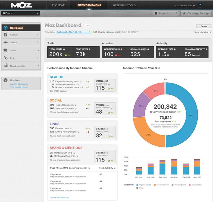 moz analytics keyword research tool