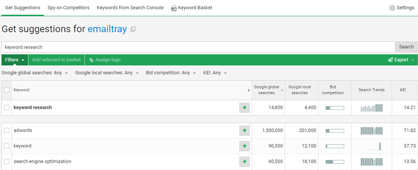 webceo keyword research